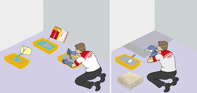 1 como assentar revestimento cerâmico por eliane revestimentos