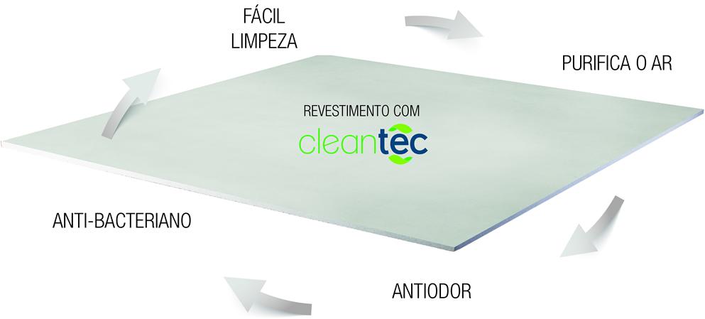 cleantec-esquema-01
