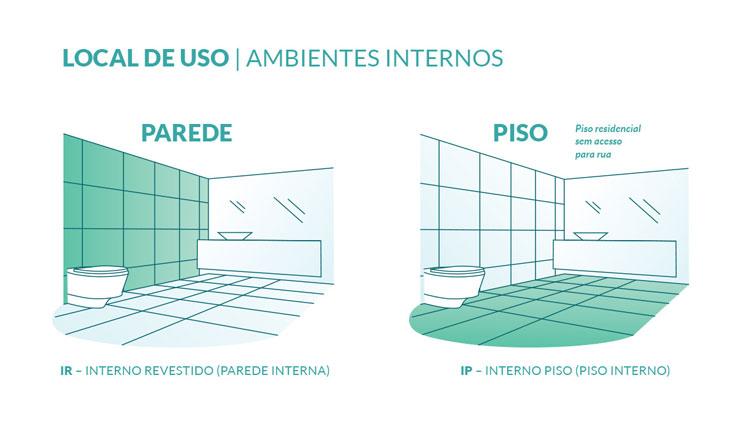 cleantec-solução-antiodor-e-anti-microbiano-para-revestimentos-residenciais