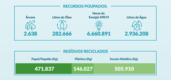 reciclagem-eliane-revestimentos-2017